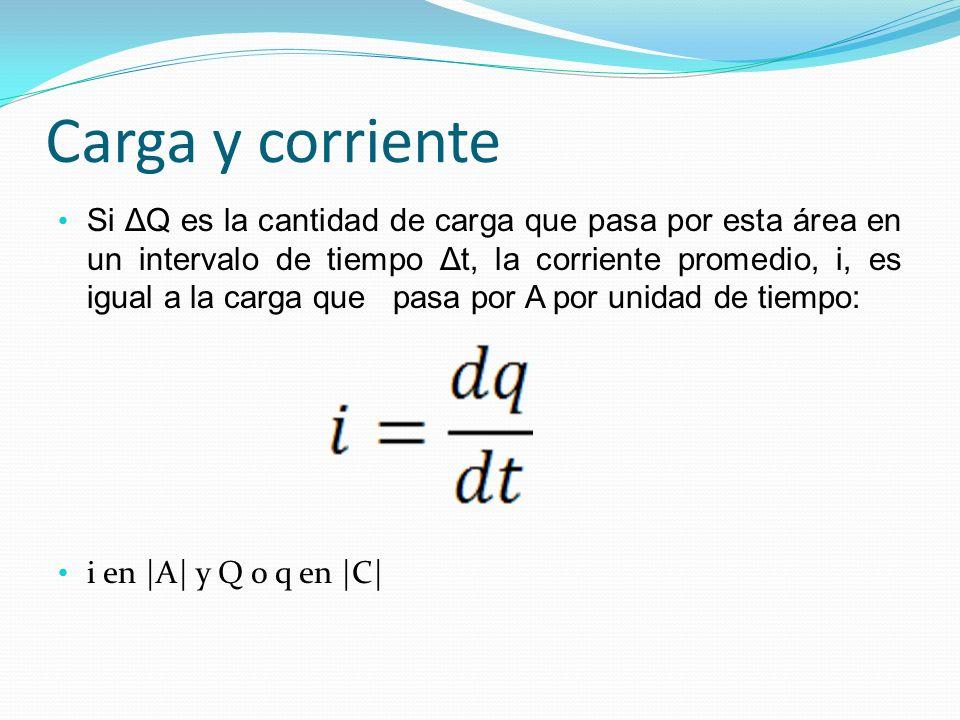 Carga y corriente Si ΔQ es la cantidad de carga que pasa por esta área en un intervalo de tiempo Δt, la corriente promedio, i, es igual a la carga que