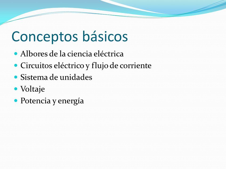 Conceptos básicos Albores de la ciencia eléctrica Circuitos eléctrico y flujo de corriente Sistema de unidades Voltaje Potencia y energía