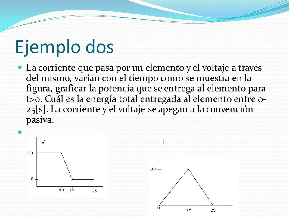 Ejemplo dos La corriente que pasa por un elemento y el voltaje a través del mismo, varían con el tiempo como se muestra en la figura, graficar la pote