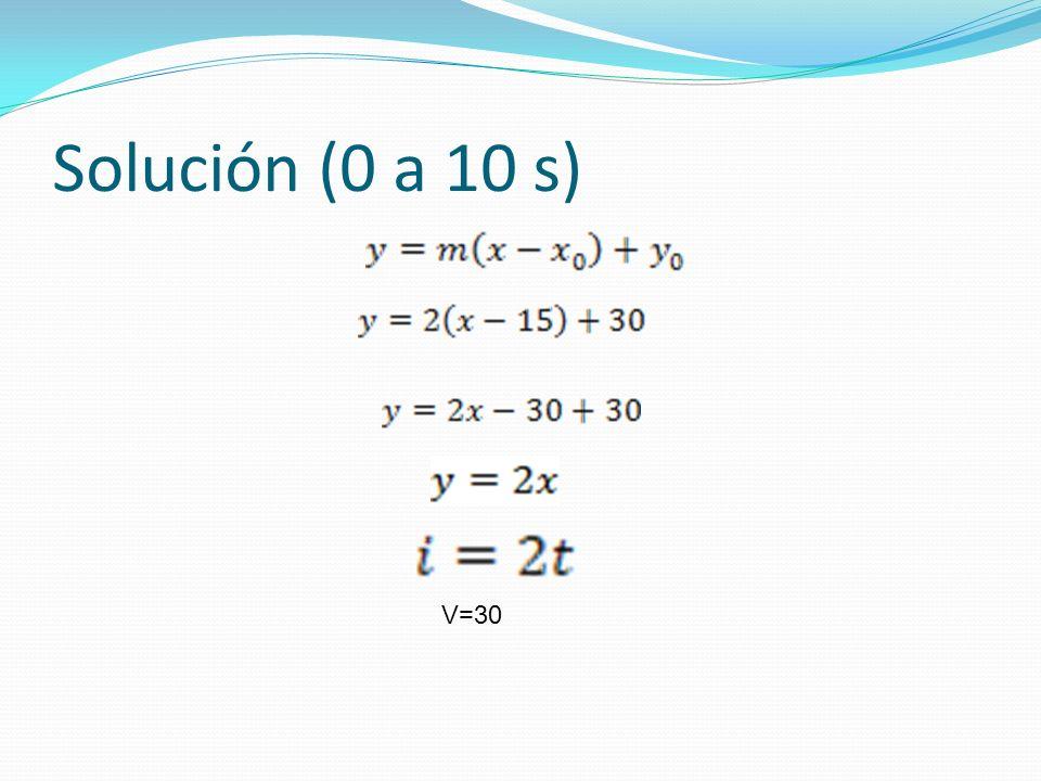Solución (0 a 10 s) V=30