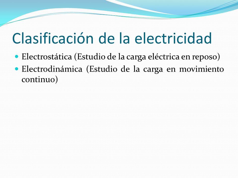 Clasificación de la electricidad Electrostática (Estudio de la carga eléctrica en reposo) Electrodinámica (Estudio de la carga en movimiento continuo)