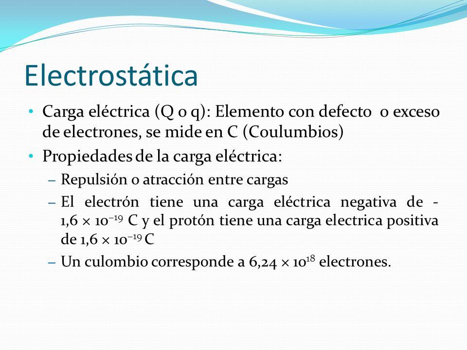 Electrostática Carga eléctrica (Q o q): Elemento con defecto o exceso de electrones, se mide en C (Coulumbios) Propiedades de la carga eléctrica: – Re