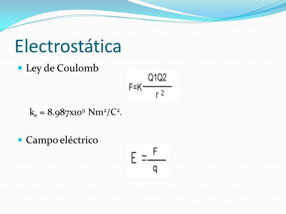 Electrostática Ley de Coulomb k e = 8.987x10 9 Nm 2 /C 2. Campo eléctrico