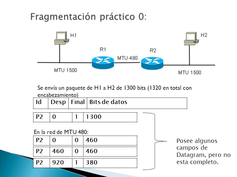 Fragmentación práctico 0: Se envía un paquete de H1 a H2 de 1300 bits (1320 en total con encabezamiento) P2011300 P200460 P24600 P29201380 IdDespFinalBits de datos En la red de MTU 480: Posee algunos campos de Datagram, pero no esta completo.