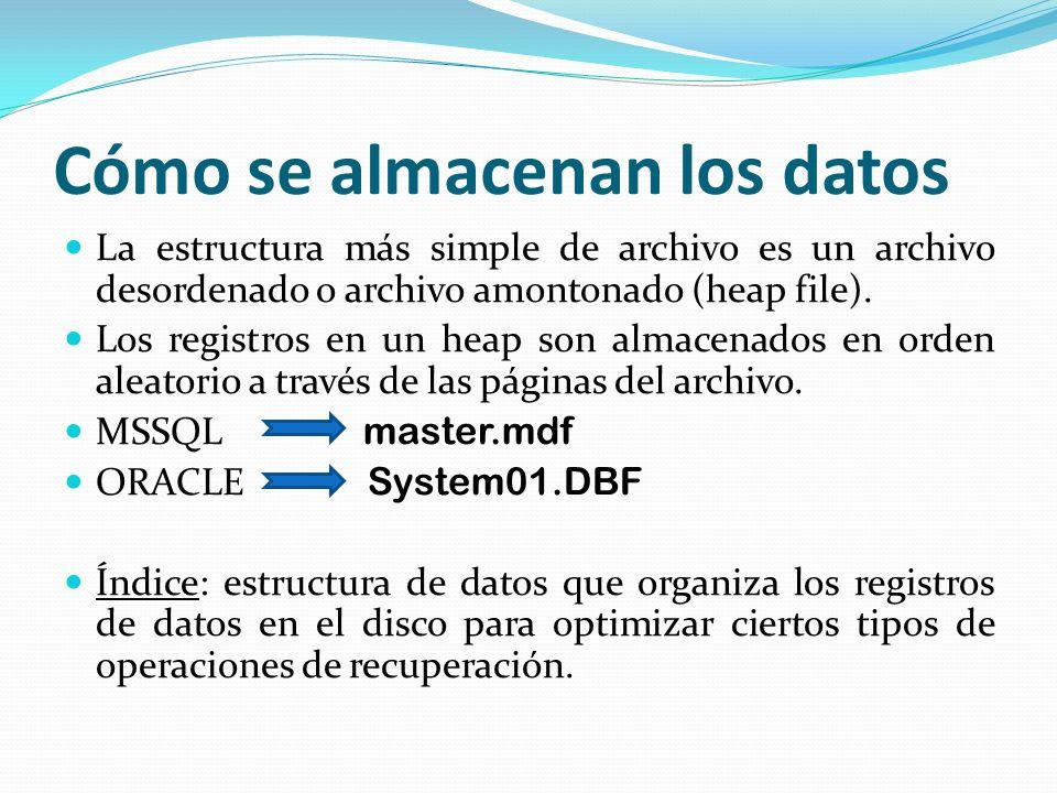 Cómo se almacenan los datos La estructura más simple de archivo es un archivo desordenado o archivo amontonado (heap file). Los registros en un heap s