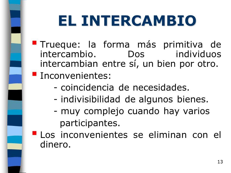 13 EL INTERCAMBIO Trueque: la forma más primitiva de intercambio.