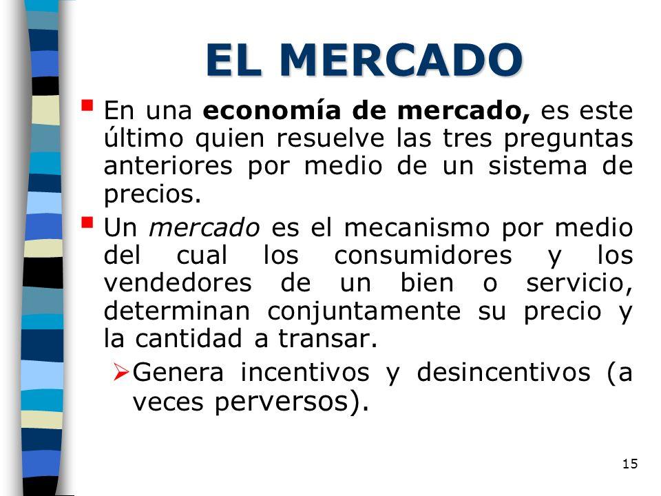 15 EL MERCADO En una economía de mercado, es este último quien resuelve las tres preguntas anteriores por medio de un sistema de precios. Un mercado e