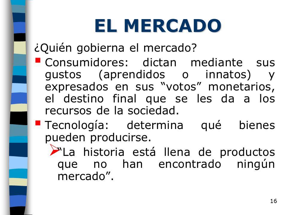 16 EL MERCADO ¿Quién gobierna el mercado.