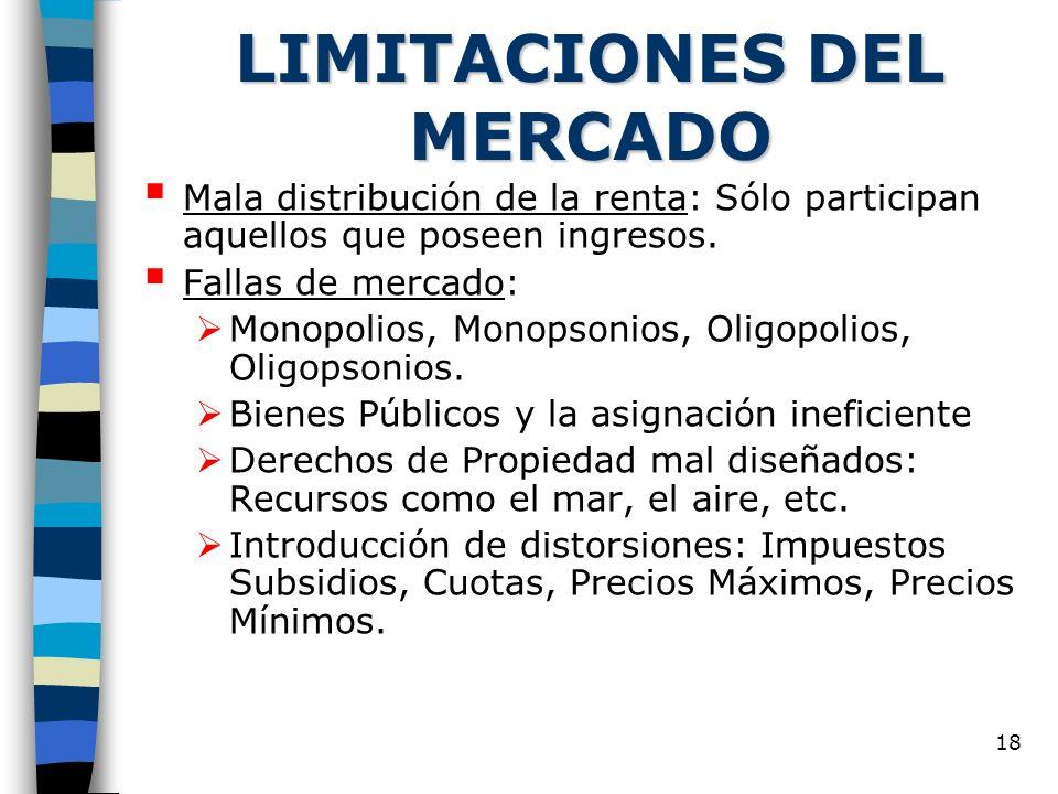 18 LIMITACIONES DEL MERCADO Mala distribución de la renta: Sólo participan aquellos que poseen ingresos. Fallas de mercado: Monopolios, Monopsonios, O