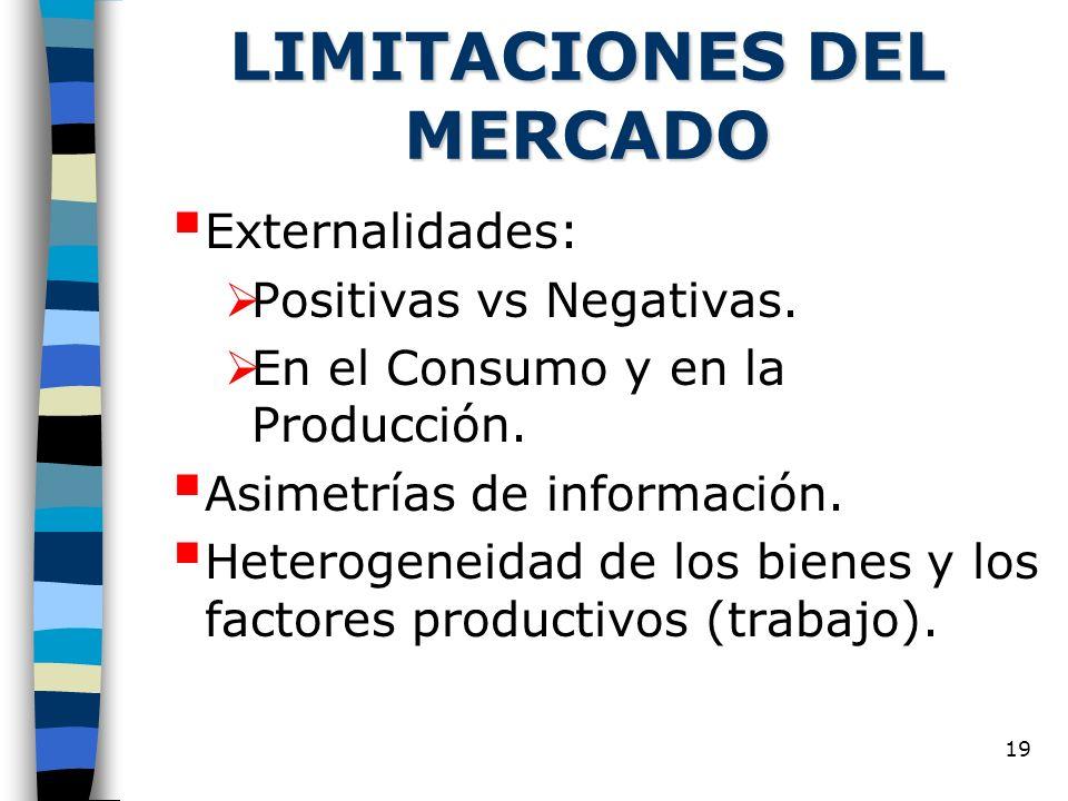 19 LIMITACIONES DEL MERCADO Externalidades: Positivas vs Negativas. En el Consumo y en la Producción. Asimetrías de información. Heterogeneidad de los