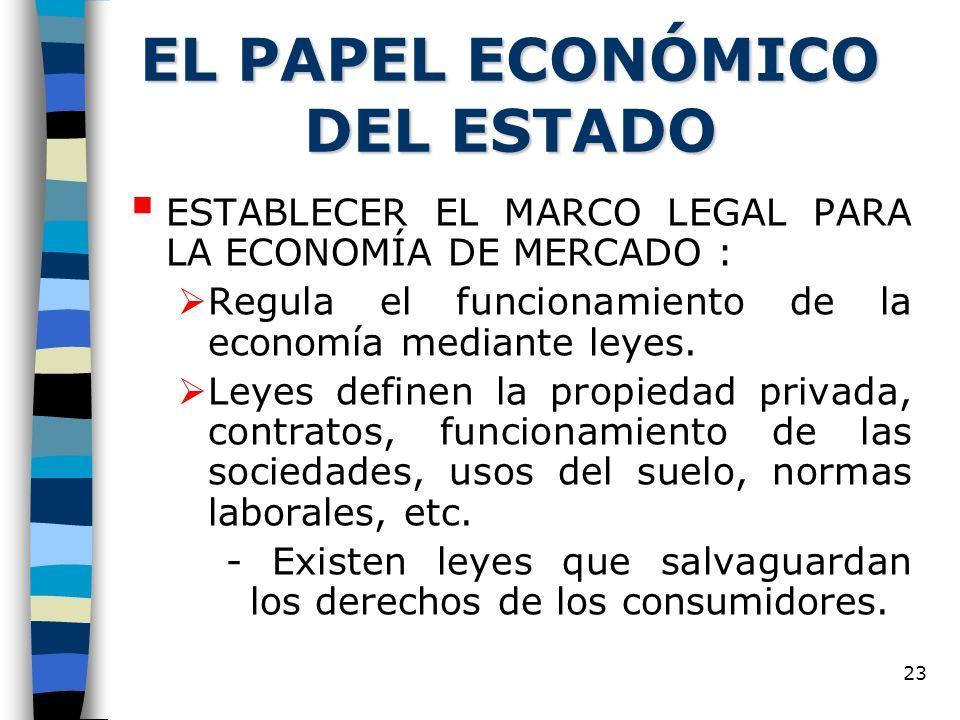 23 EL PAPEL ECONÓMICO DEL ESTADO ESTABLECER EL MARCO LEGAL PARA LA ECONOMÍA DE MERCADO : Regula el funcionamiento de la economía mediante leyes. Leyes