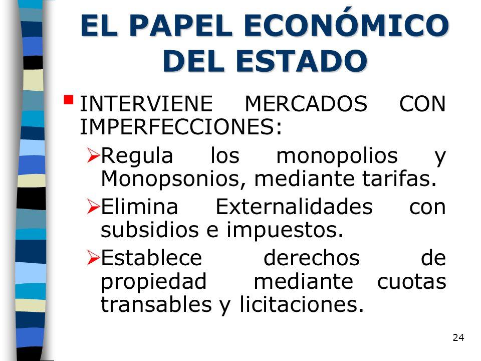 24 EL PAPEL ECONÓMICO DEL ESTADO INTERVIENE MERCADOS CON IMPERFECCIONES: Regula los monopolios y Monopsonios, mediante tarifas. Elimina Externalidades