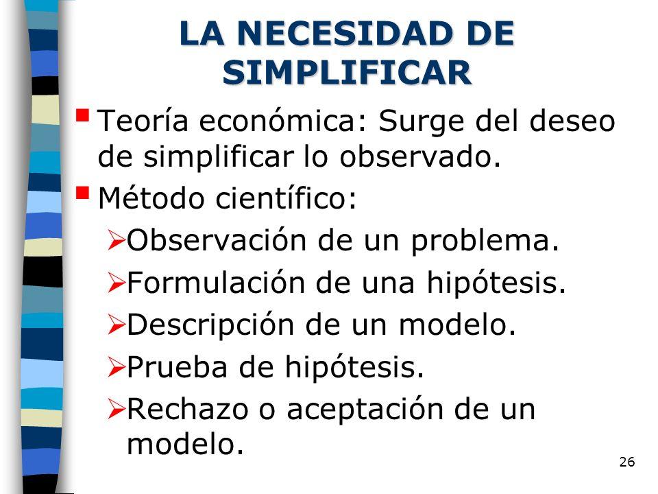 26 LA NECESIDAD DE SIMPLIFICAR Teoría económica: Surge del deseo de simplificar lo observado. Método científico: Observación de un problema. Formulaci