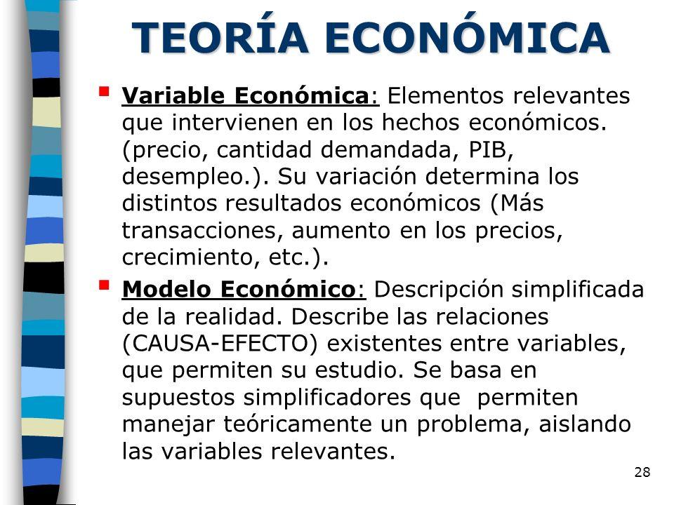 28 TEORÍA ECONÓMICA Variable Económica: Elementos relevantes que intervienen en los hechos económicos. (precio, cantidad demandada, PIB, desempleo.).