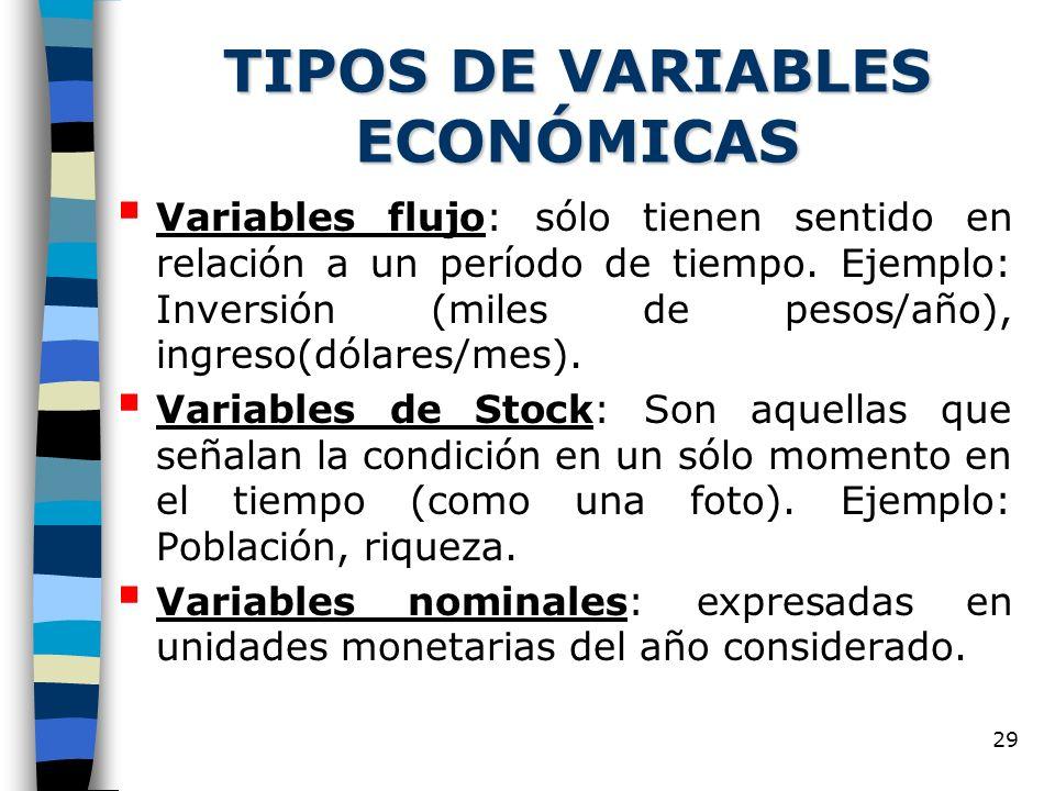 29 TIPOS DE VARIABLES ECONÓMICAS Variables flujo: sólo tienen sentido en relación a un período de tiempo. Ejemplo: Inversión (miles de pesos/año), ing