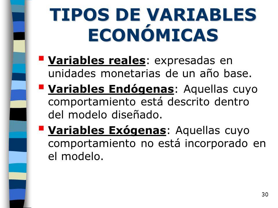 30 TIPOS DE VARIABLES ECONÓMICAS Variables reales: expresadas en unidades monetarias de un año base. Variables Endógenas: Aquellas cuyo comportamiento