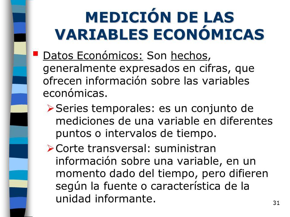 31 MEDICIÓN DE LAS VARIABLES ECONÓMICAS Datos Económicos: Son hechos, generalmente expresados en cifras, que ofrecen información sobre las variables económicas.