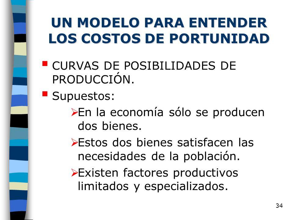 34 UN MODELO PARA ENTENDER LOS COSTOS DE PORTUNIDAD CURVAS DE POSIBILIDADES DE PRODUCCIÓN. Supuestos: En la economía sólo se producen dos bienes. Esto