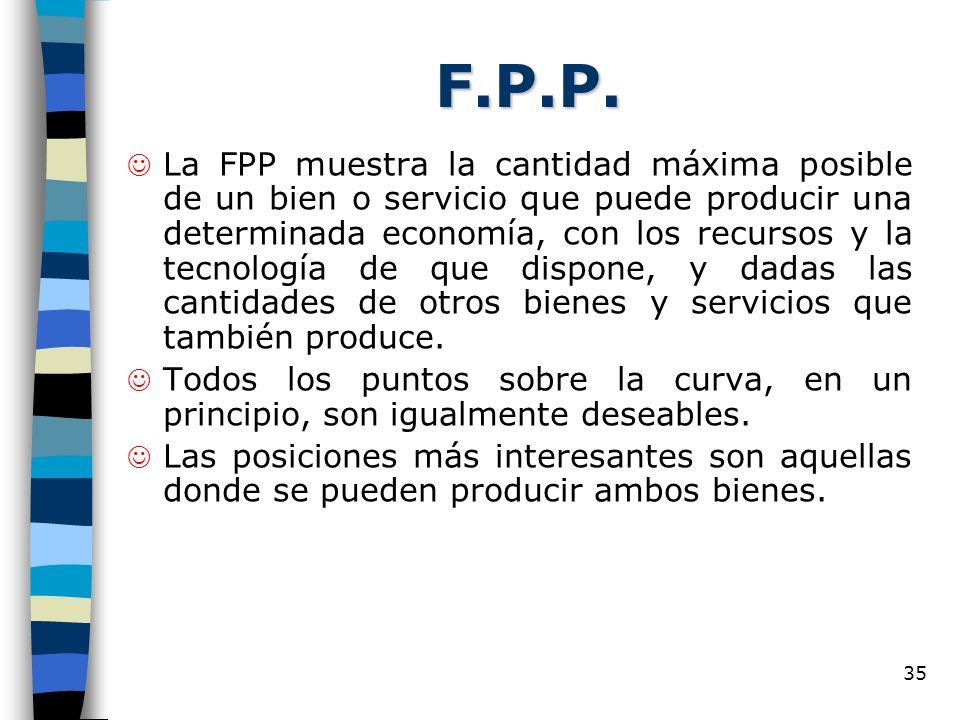 35 F.P.P. J La FPP muestra la cantidad máxima posible de un bien o servicio que puede producir una determinada economía, con los recursos y la tecnolo