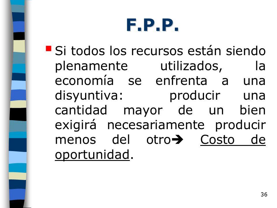 36 F.P.P. Si todos los recursos están siendo plenamente utilizados, la economía se enfrenta a una disyuntiva: producir una cantidad mayor de un bien e