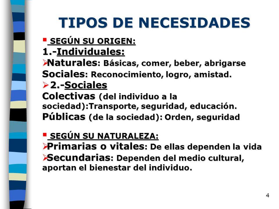 4 SEGÚN SU ORIGEN: SEGÚN SU ORIGEN: 1.-Individuales: Naturales : Básicas, comer, beber, abrigarse Naturales : Básicas, comer, beber, abrigarse Sociale