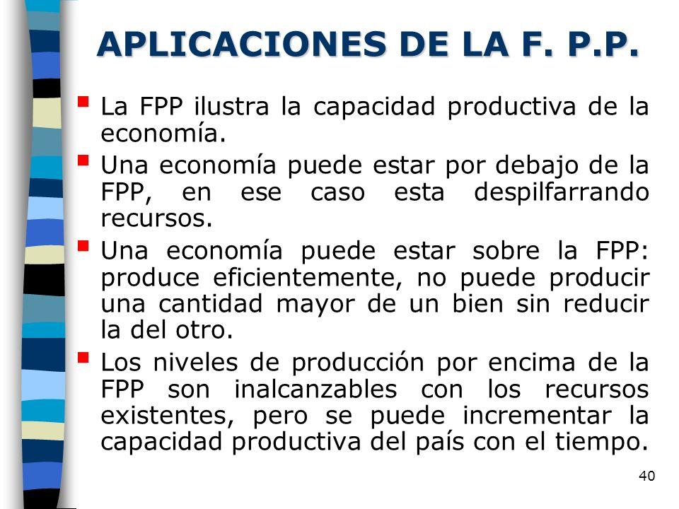 40 APLICACIONES DE LA F. P.P. La FPP ilustra la capacidad productiva de la economía. Una economía puede estar por debajo de la FPP, en ese caso esta d