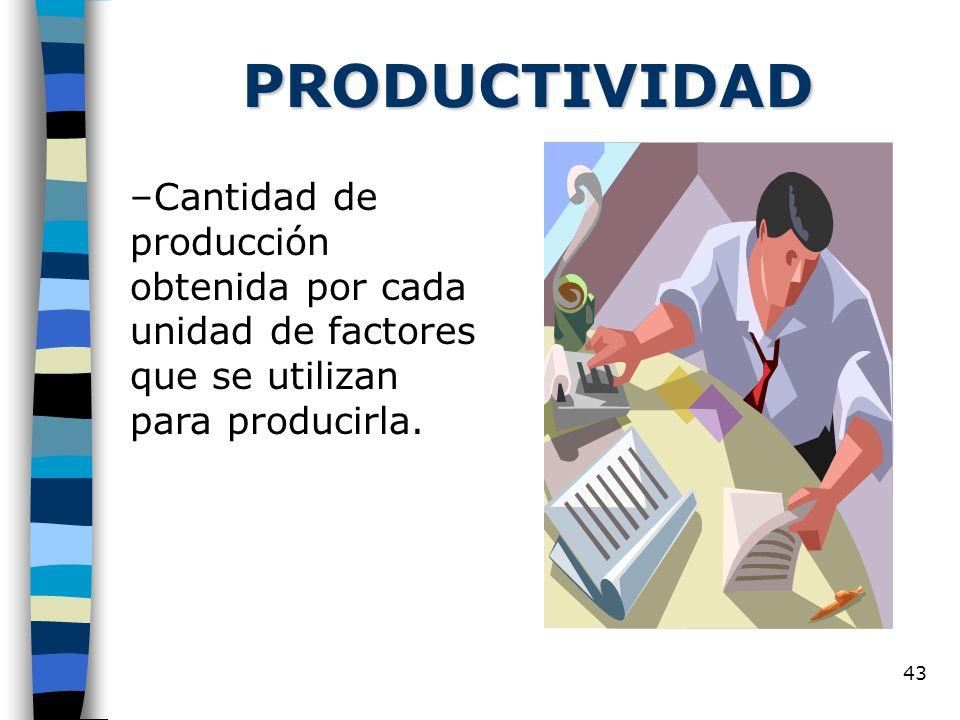 43 PRODUCTIVIDAD –Cantidad de producción obtenida por cada unidad de factores que se utilizan para producirla.