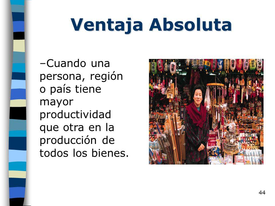 44 Ventaja Absoluta –Cuando una persona, región o país tiene mayor productividad que otra en la producción de todos los bienes.