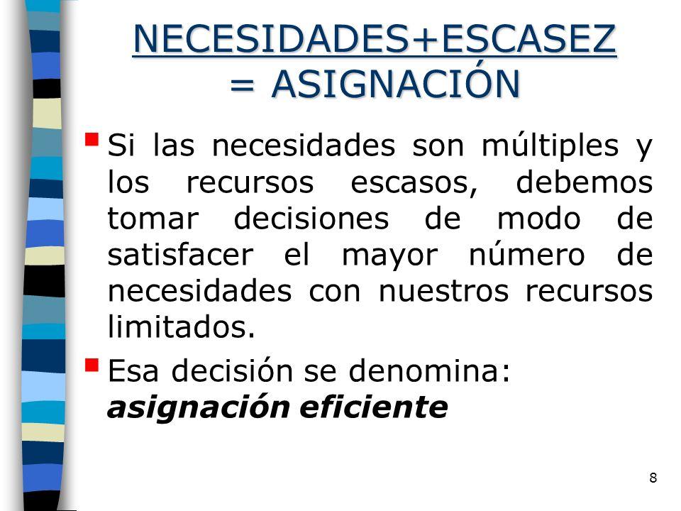 8 NECESIDADES+ESCASEZ = ASIGNACIÓN Si las necesidades son múltiples y los recursos escasos, debemos tomar decisiones de modo de satisfacer el mayor número de necesidades con nuestros recursos limitados.