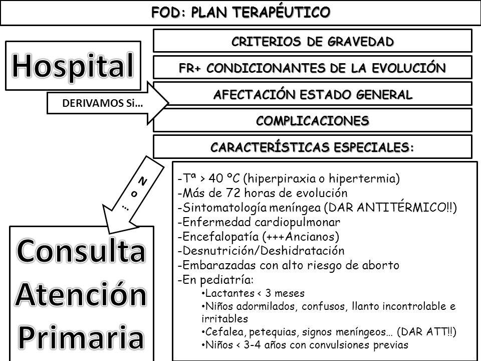 FOD: PLAN TERAPÉUTICO -Tª > 40 ºC (hiperpiraxia o hipertermia) -Más de 72 horas de evolución -Sintomatología meníngea (DAR ANTITÉRMICO!!) -Enfermedad