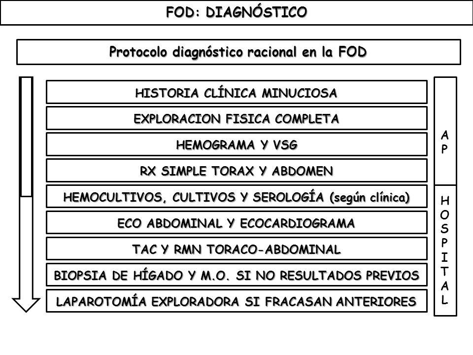 FOD: DIAGNÓSTICO HISTORIA CLÍNICA MINUCIOSA EXPLORACION FISICA COMPLETA HEMOGRAMA Y VSG RX SIMPLE TORAX Y ABDOMEN HEMOCULTIVOS, CULTIVOS Y SEROLOGÍA (