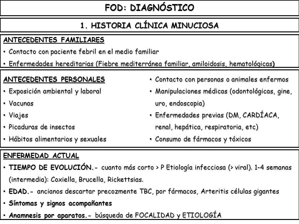 FOD: DIAGNÓSTICO ANTECEDENTES FAMILIARES Contacto con paciente febril en el medio familiar Contacto con paciente febril en el medio familiar Enfermeda