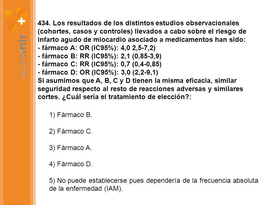 434. Los resultados de los distintos estudios observacionales (cohortes, casos y controles) llevados a cabo sobre el riesgo de infarto agudo de miocar