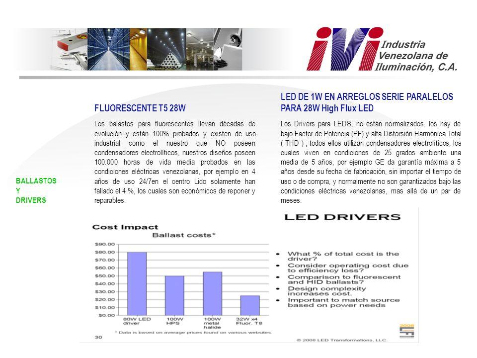FLUORESCENTE T5 28W LED DE 1W EN ARREGLOS SERIE PARALELOS PARA 28W High Flux LED BALLASTOS Y DRIVERS Los balastos para fluorescentes llevan décadas de