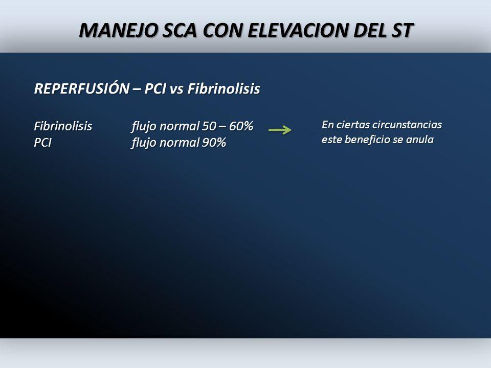 MANEJO SCA CON ELEVACION DEL ST REPERFUSIÓN – PCI vs Fibrinolisis Fibrinolisis flujo normal 50 – 60% PCI flujo normal 90% En ciertas circunstancias es