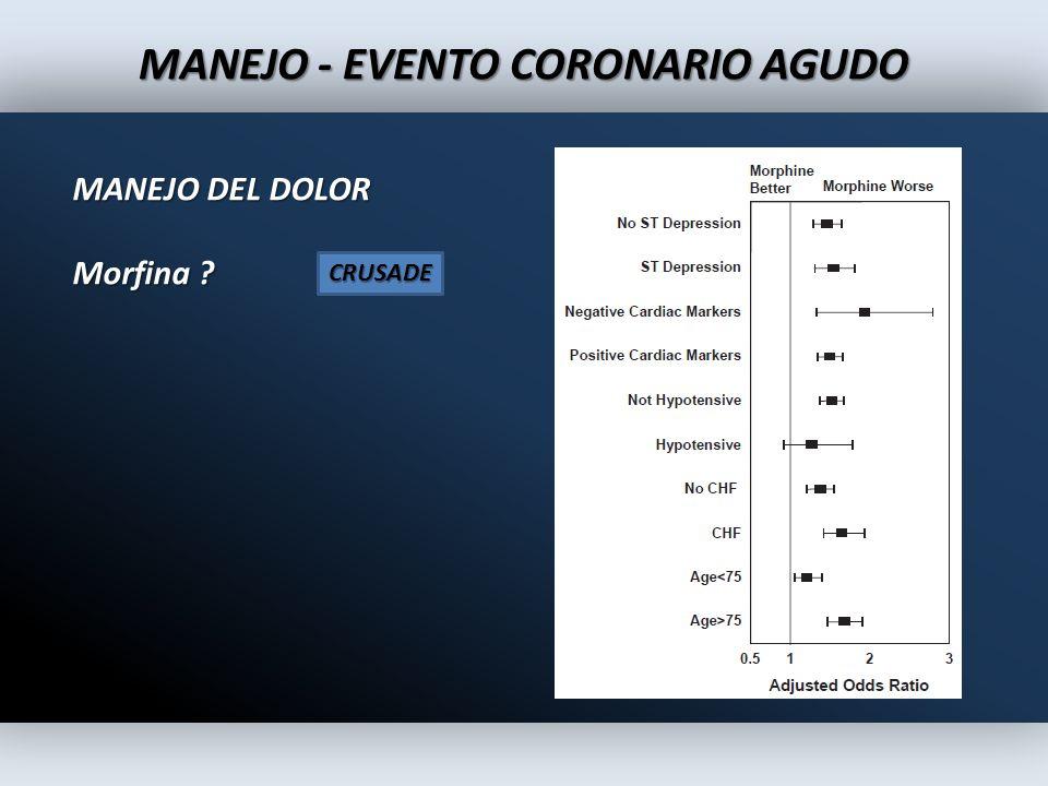 BETABLOQUEADORES ORALES Frecuencia cardiaca 50 – 60 Contraindicaciones PR > 240mseg PR > 240mseg Bloqueo AV 2 o 3 Bloqueo AV 2 o 3 Hipotensión Hipotensión Edema pulmonar Edema pulmonar Asma o EPOC con broncoespasmo Asma o EPOC con broncoespasmo Infarto por cocaína Infarto por cocaína MANEJO - EVENTO CORONARIO AGUDO Mitos: Inseguros en EAOC,EPOC y Asma ?.