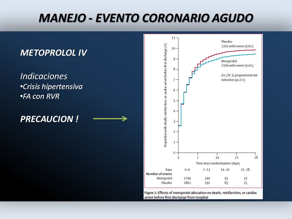 METOPROLOL IV Indicaciones Crisis hipertensiva Crisis hipertensiva FA con RVR FA con RVR PRECAUCION ! MANEJO - EVENTO CORONARIO AGUDO
