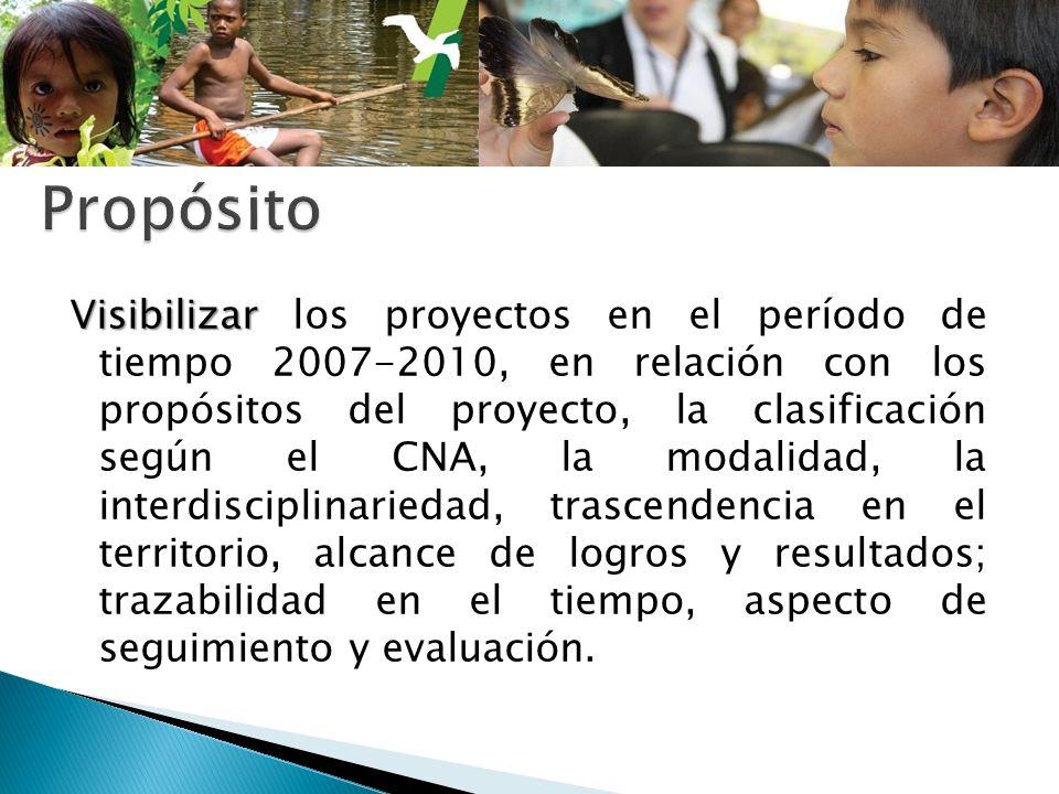 Visibilizar Visibilizar los proyectos en el período de tiempo 2007-2010, en relación con los propósitos del proyecto, la clasificación según el CNA, la modalidad, la interdisciplinariedad, trascendencia en el territorio, alcance de logros y resultados; trazabilidad en el tiempo, aspecto de seguimiento y evaluación.