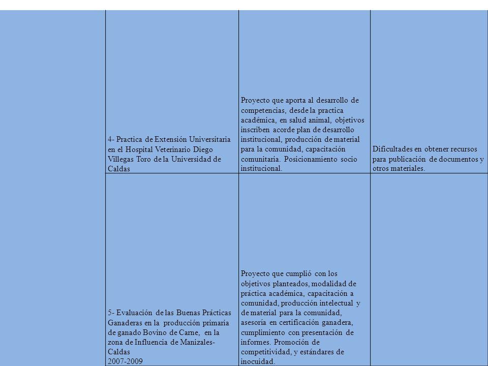 4- Practica de Extensión Universitaria en el Hospital Veterinario Diego Villegas Toro de la Universidad de Caldas Proyecto que aporta al desarrollo de competencias, desde la practica académica, en salud animal, objetivos inscriben acorde plan de desarrollo institucional, producción de material para la comunidad, capacitación comunitaria.