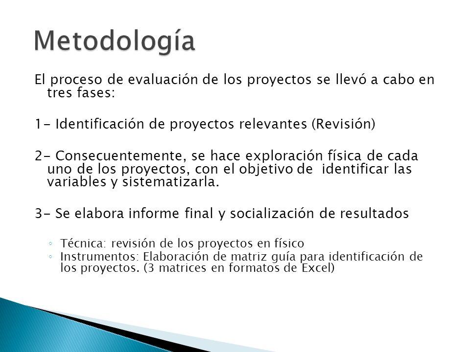 El proceso de evaluación de los proyectos se llevó a cabo en tres fases: 1- Identificación de proyectos relevantes (Revisión) 2- Consecuentemente, se hace exploración física de cada uno de los proyectos, con el objetivo de identificar las variables y sistematizarla.