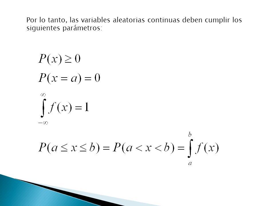Por lo tanto, las variables aleatorias continuas deben cumplir los siguientes parámetros: