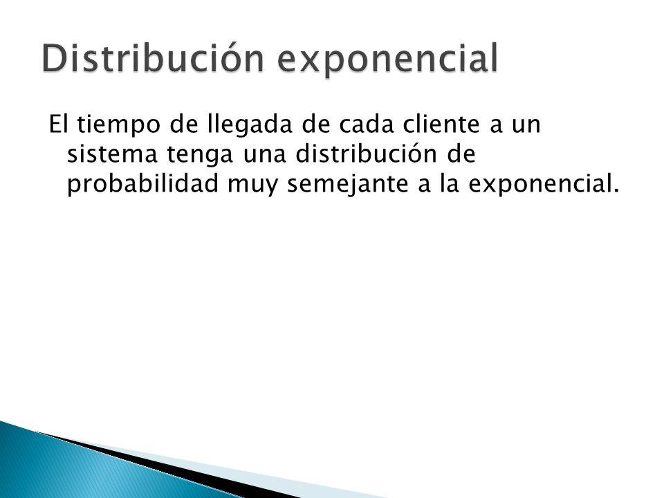 El tiempo de llegada de cada cliente a un sistema tenga una distribución de probabilidad muy semejante a la exponencial.