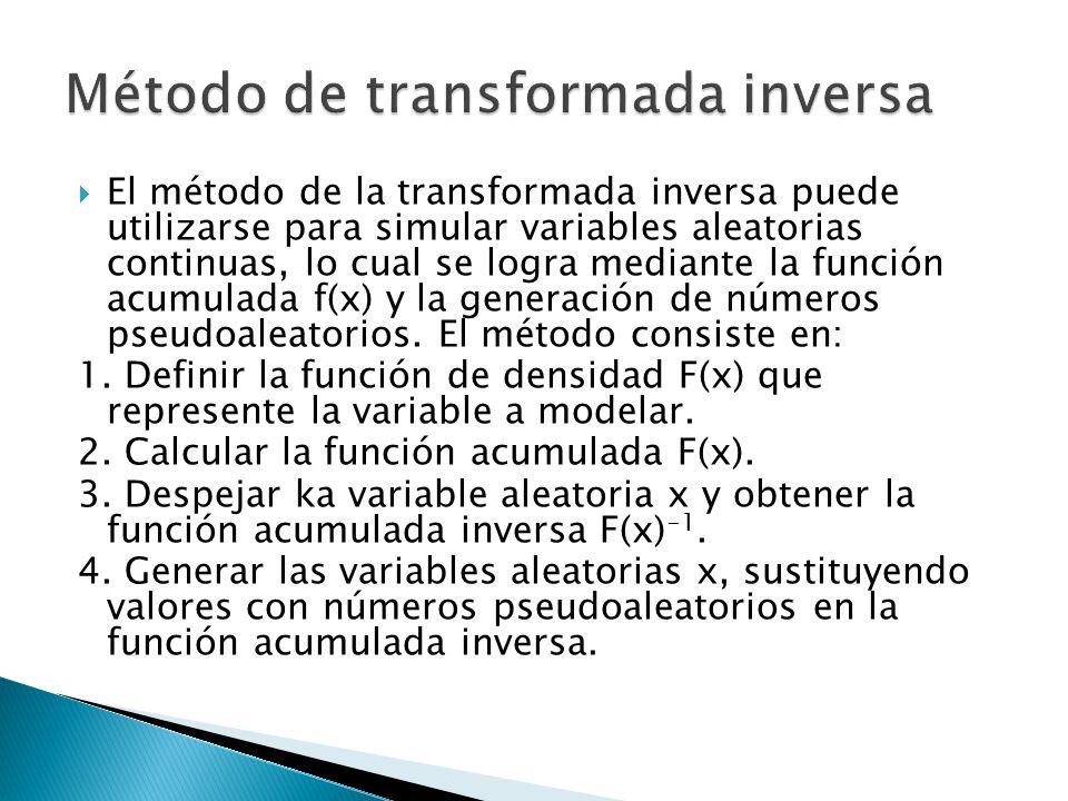 El método de la transformada inversa puede utilizarse para simular variables aleatorias continuas, lo cual se logra mediante la función acumulada f(x)