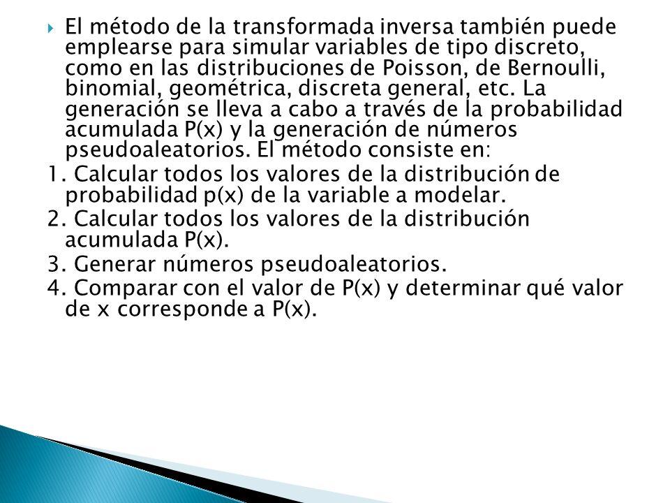 El método de la transformada inversa también puede emplearse para simular variables de tipo discreto, como en las distribuciones de Poisson, de Bernou