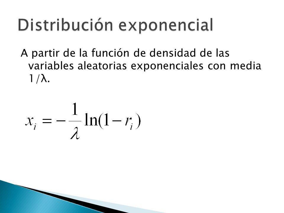 A partir de la función de densidad de las variables aleatorias exponenciales con media 1/λ.