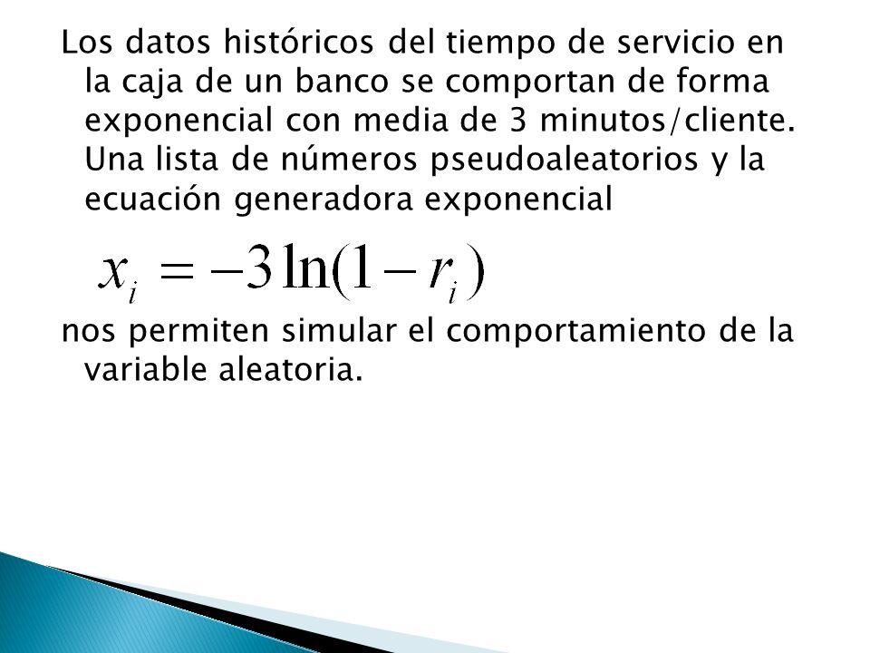 Los datos históricos del tiempo de servicio en la caja de un banco se comportan de forma exponencial con media de 3 minutos/cliente. Una lista de núme
