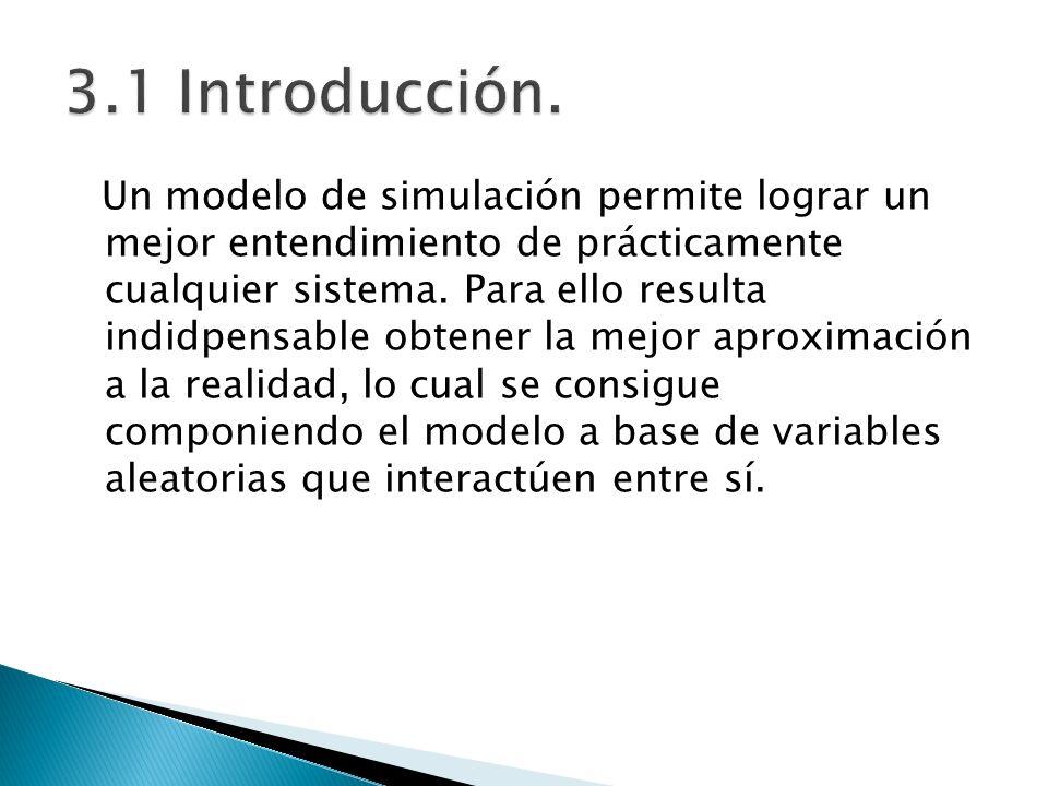 Un modelo de simulación permite lograr un mejor entendimiento de prácticamente cualquier sistema. Para ello resulta indidpensable obtener la mejor apr