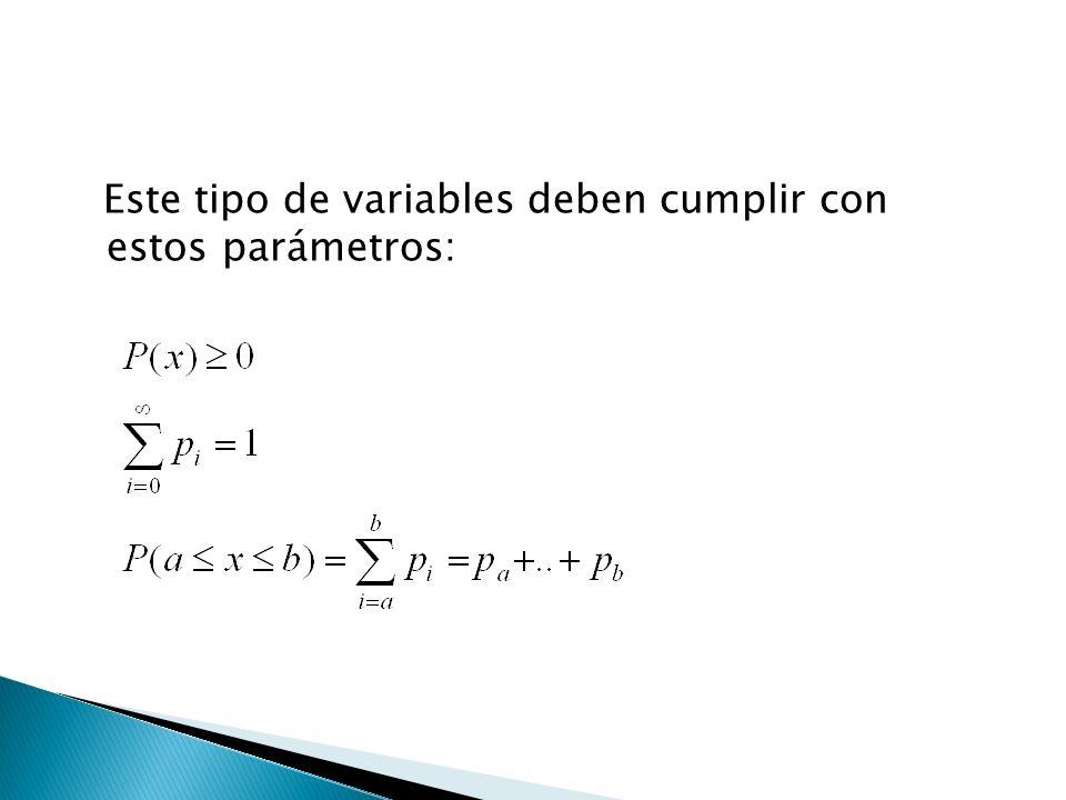 Este tipo de variables deben cumplir con estos parámetros:
