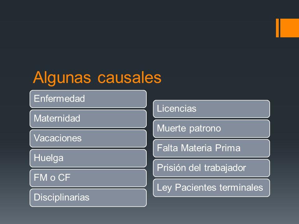 Algunas causales EnfermedadMaternidadVacacionesHuelgaFM o CFDisciplinariasLicenciasMuerte patronoFalta Materia PrimaPrisión del trabajadorLey Paciente