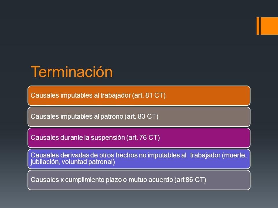 Terminación Causales imputables al trabajador (art. 81 CT)Causales imputables al patrono (art. 83 CT)Causales durante la suspensión (art. 76 CT) Causa